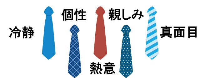 ネクタイの色と柄による相手の持つ心理の違い