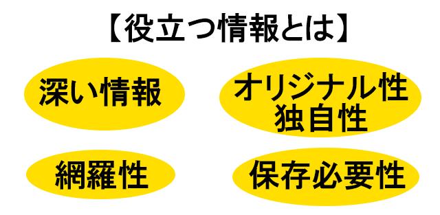 役立つ情報の4要素